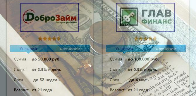 займ на карту onlain-zaim-na-kartu.ru