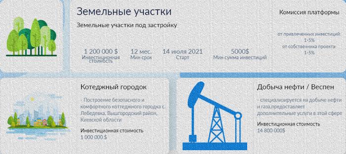 инвестиции в украине ub-invest.com