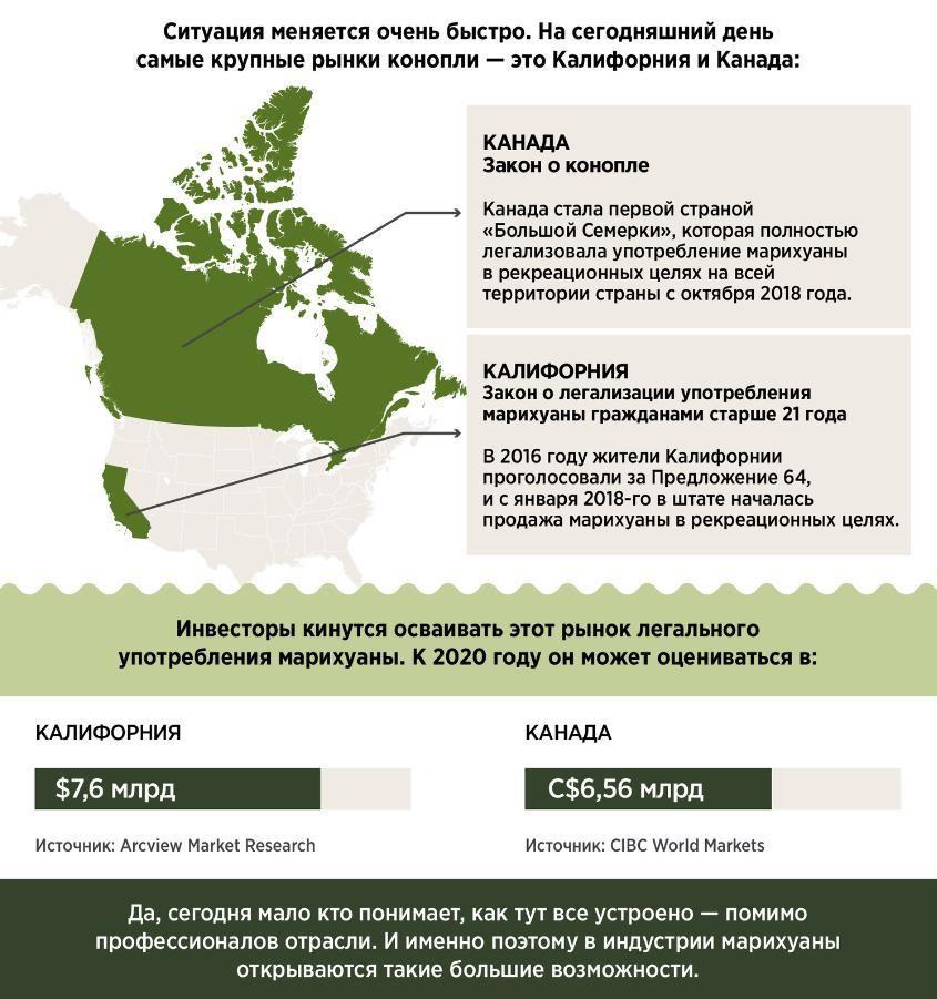 Марихуана в россии законы влияет ли марихуана на эрекцию