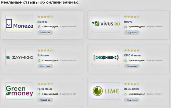 отзывы займов otzyvyzaimov.ru