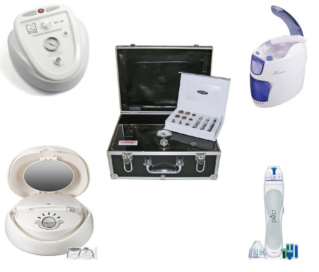 Microdermabrasion Devices Market Size, Share- Industry
