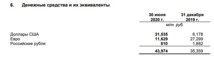 Распадская. Покупка Южкузбассугля и выкуп акций у несогласных