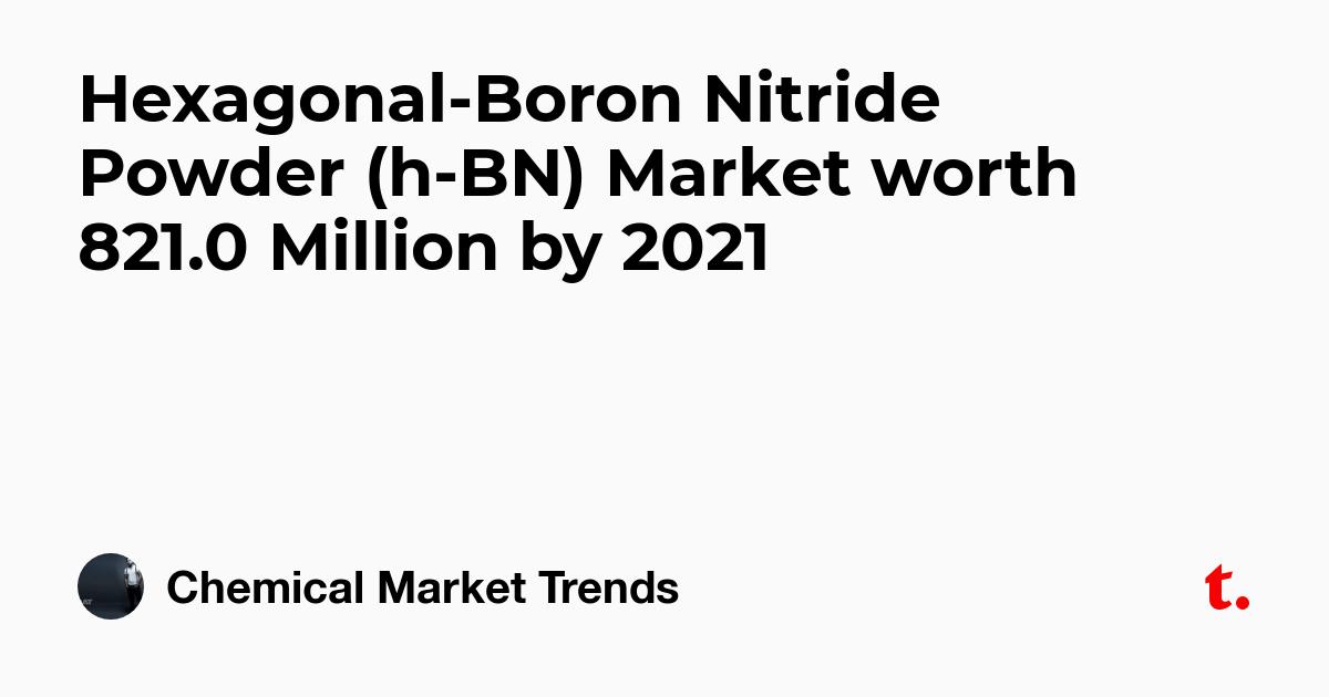 Hexagonal-Boron Nitride Powder (h-BN) Market worth 821 0