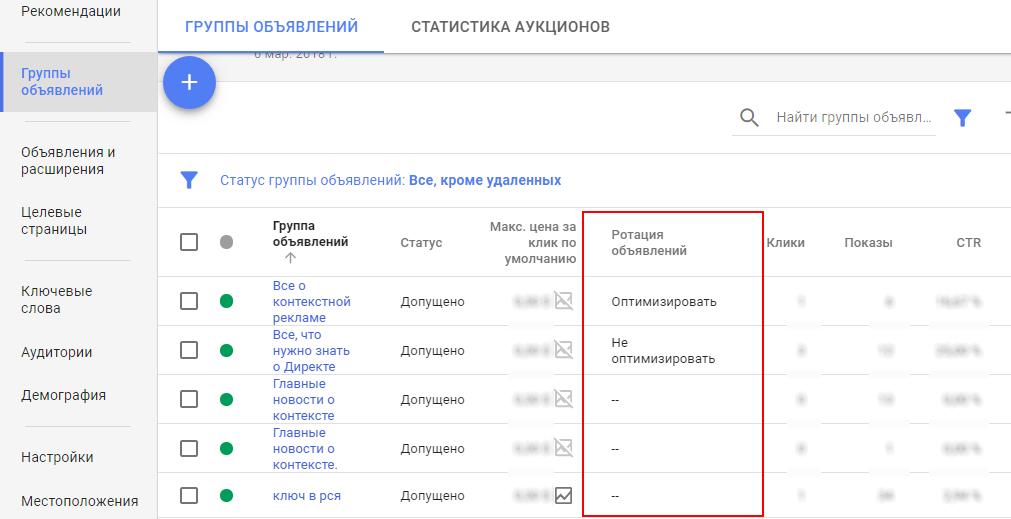 Группы объявлений Google Ads
